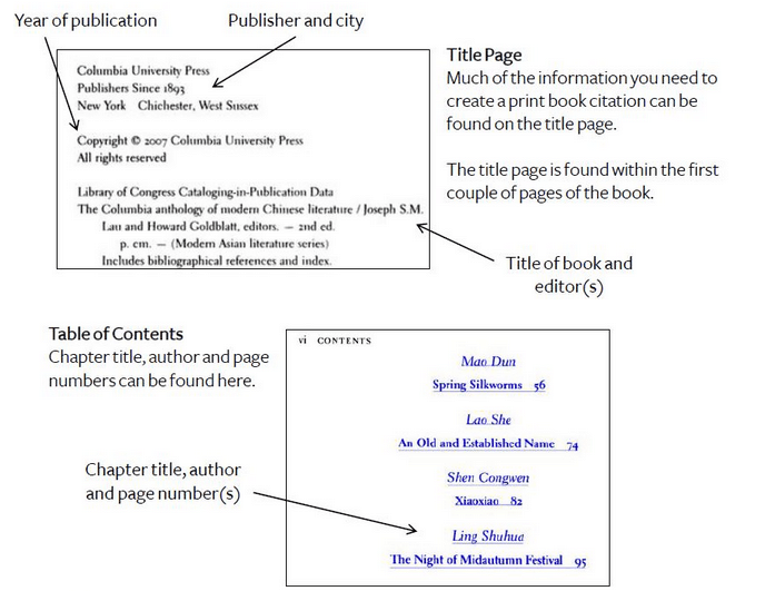 Apa Citation Style How To Format A Chapter Citation