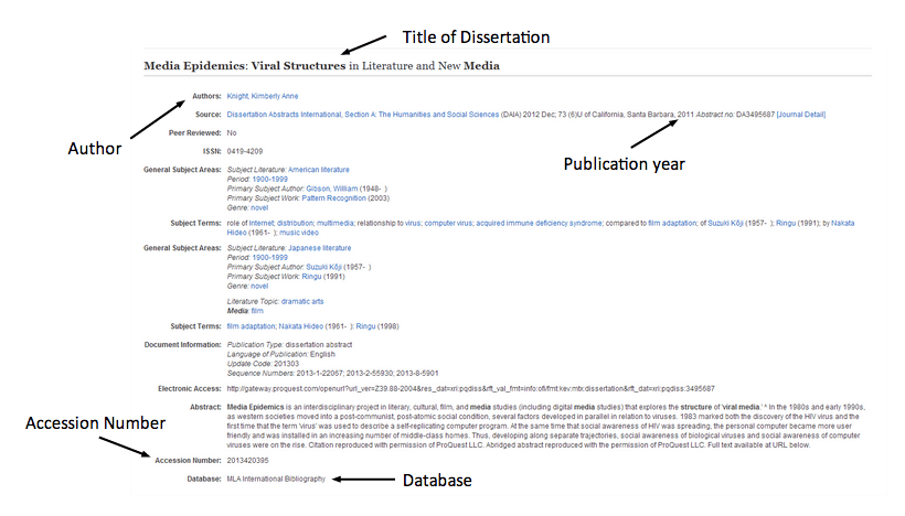 Amazon.com: Writing Your Dissertation ...