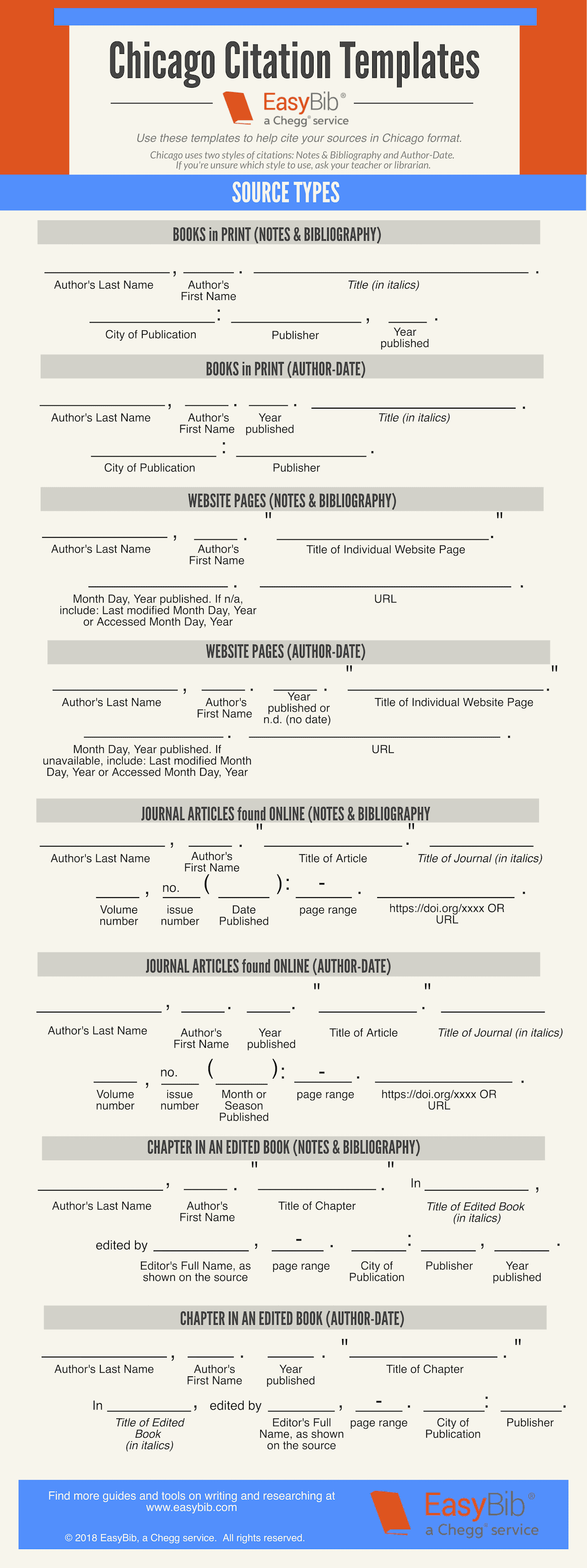 Infographic of Chicago citation templates