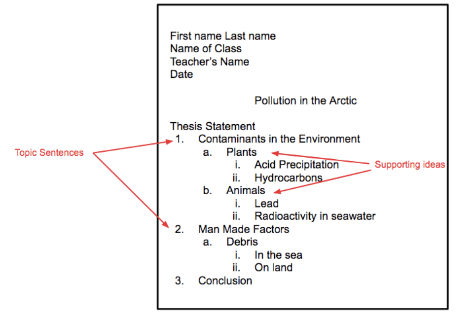 How to cite an essay title in a paper