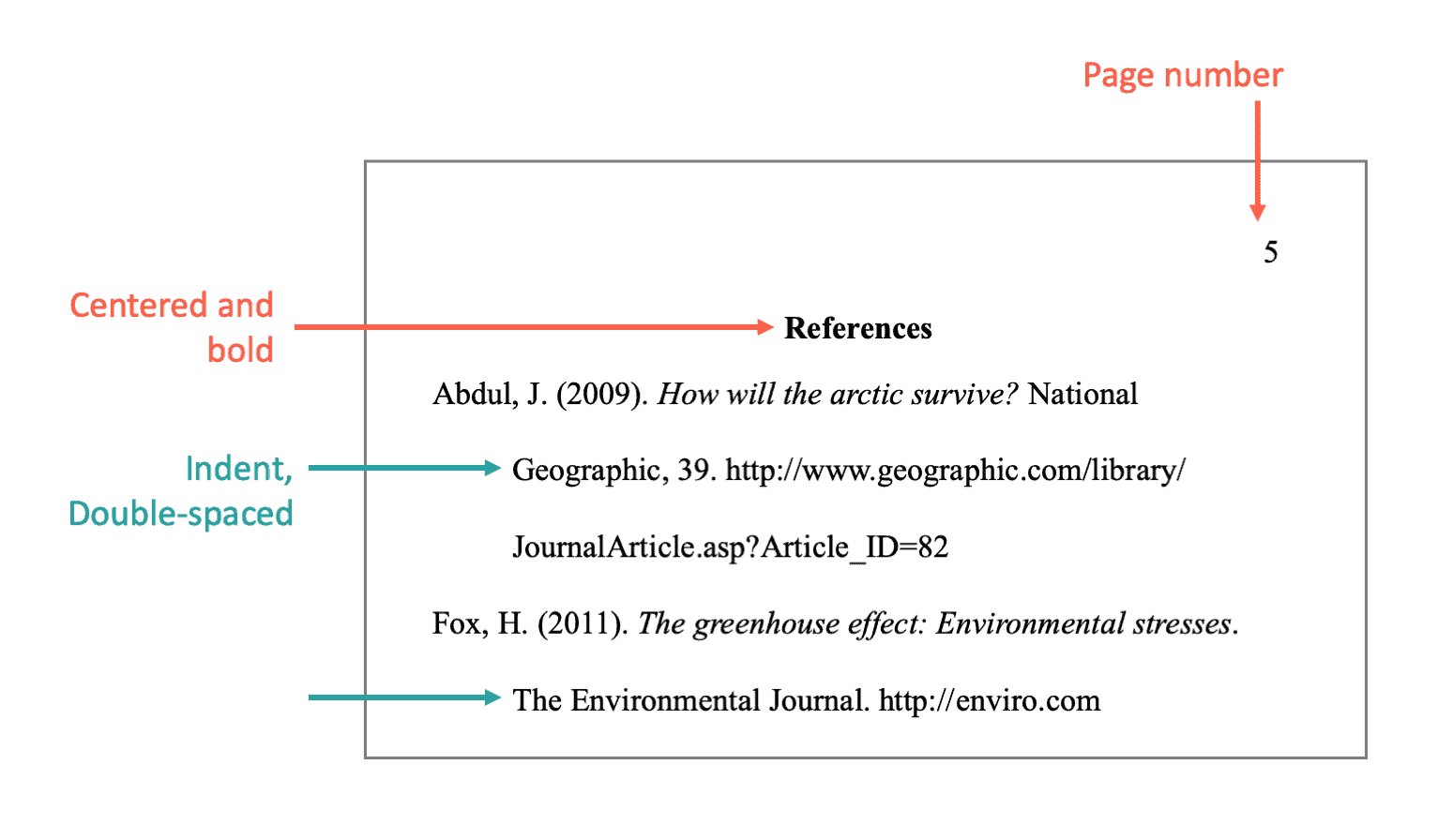 how to write references page