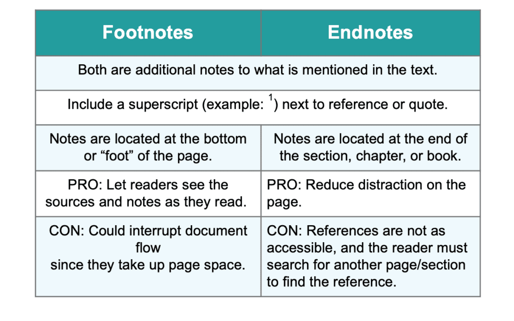 Footnotes vs endnotes