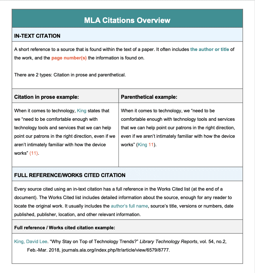 mla-in-text-citations-reference-overview